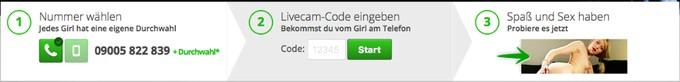 BeiAnrufSex.com - Schritt für Schritt zum heißen Telefonsex mit Cam